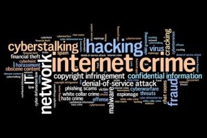 Internet crime (hacking, stalking and malware) issues and concepts word cloud illustration. Word collage concept.